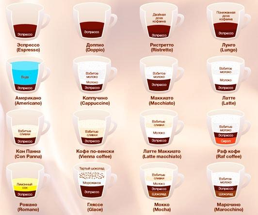 бизнес кофейные автоматы